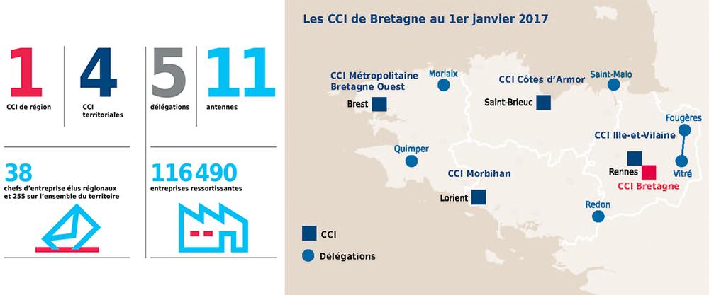 Infographie CCI en Bretagne