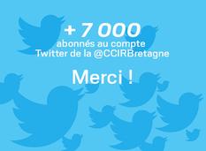 Plus de 7 000 followers pour le compte Twitter de la CCI Bretagne