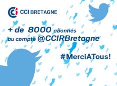8 000 abonnés au compte Twitter de la CCI Bretagne