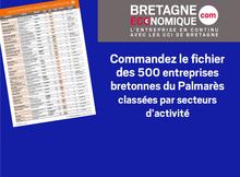 Fichier des entreprises du palmarès 2018-2019