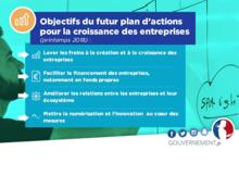 Plan entreprises